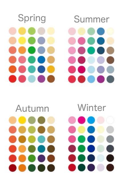 パーソナルカラー4シーズン・スプリング サマー オータム ウィンターの基本30色で似合う色の属性がおおまかに分かれます